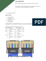 Cables Droits Et Cables Croises UTP