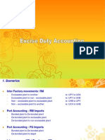 Excise Duty Accounting
