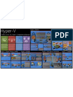 Windows Server 2012 Hyper-V Component Architecture Poster for Printing
