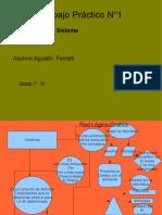 Sistemas Ferretti