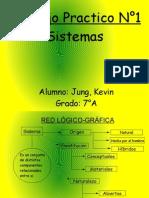 Sistemas JUNG
