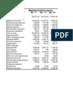 Mahindra Profit & Loss Account