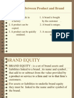 Brand Equitymod