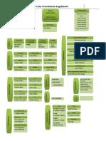 Organigramm Venskaitis, GS Engelbostel PDF