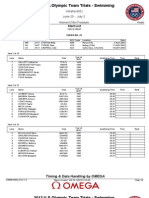 2012 US Olympic Swim Team Trials Womens 50m Freestyle