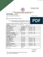 Academic Calendar for B.tech B.pharmacy 2012-2013 JWFILES