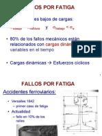 Fatiga Presentacion Clase