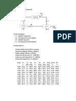 Brayton Power Cycle Analysis