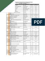 Final Term Date Sheet-(Faculty)