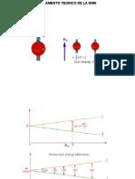 fundamentos de RMN