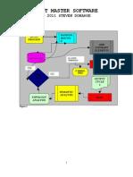 Plot Master Software
