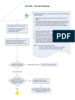 Disk Fault_troubleshooting_flowchart for CX