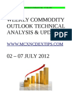 July Weekly Share Market & Commodity Market Research Technical Analysis Report