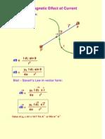 Formulae Magnetic Effect of Current