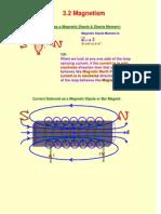 3 2 Formulae Magnetism