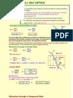 6 1 Formulae Ray Optics