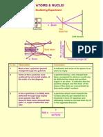 8 Formulae Atoms Nuclei