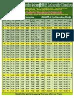 HJM August 2012 Prayer Timetable