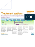 Treatment options - leaflet