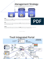 Tivoli Service Operations Framework