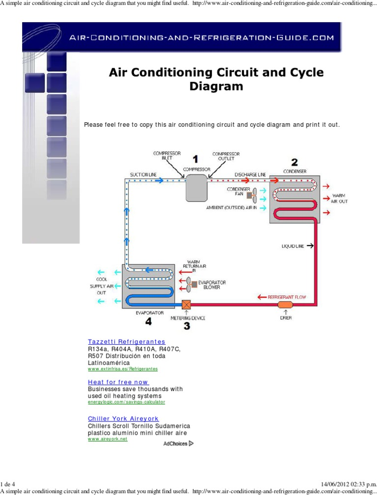 air conditioning circuit and cycle diagram air conditioning rh scribd com Air Conditioning and Refrigeration Technology Air Conditioning and Refrigeration Textbook
