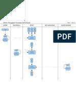 Flow Chart Sistem Penggajian Karyawan Administrasi