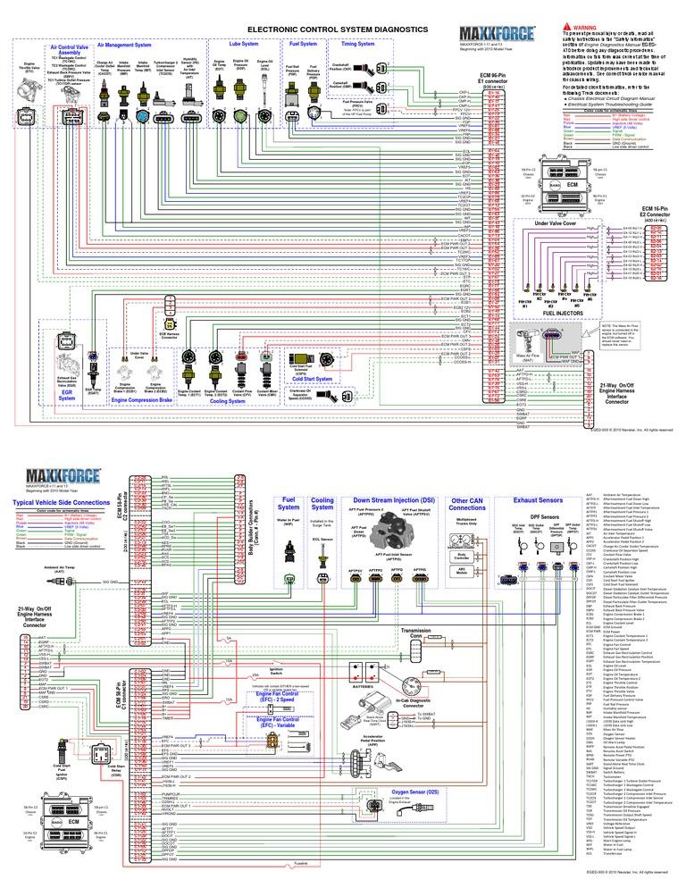 INTERNATIONAL MAXXFORCE diagrama | Turbocharger | Throttle