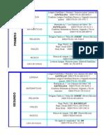 Libros Primaria curso 2012-2013