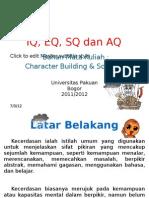 IQ, EQ, SQ dan AQ