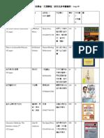 Book List - health