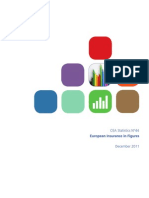 European Insurance in Figures 2011