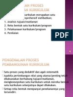 7 Proses Pembangunan Kurikulum