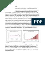 Indian Rupee Depreciation 2012