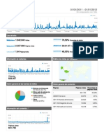 Analytics Idominicanas Enero 2011 -Enero 2012