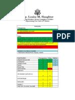 Survey Results PDF 1
