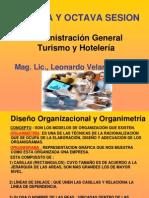 Diseño Organizacional y Organimetría ORGANIZACION