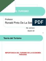 IMPORTANCIA DEL TURISMO EN LA ECONOMÍA PERUANA