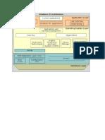 Windows NT Architecture