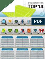Fixture TOP14