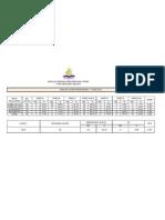 Analisa Ujian Pengesanan 1 Upsr 2012