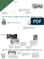 LT Frank Lloyd Wright
