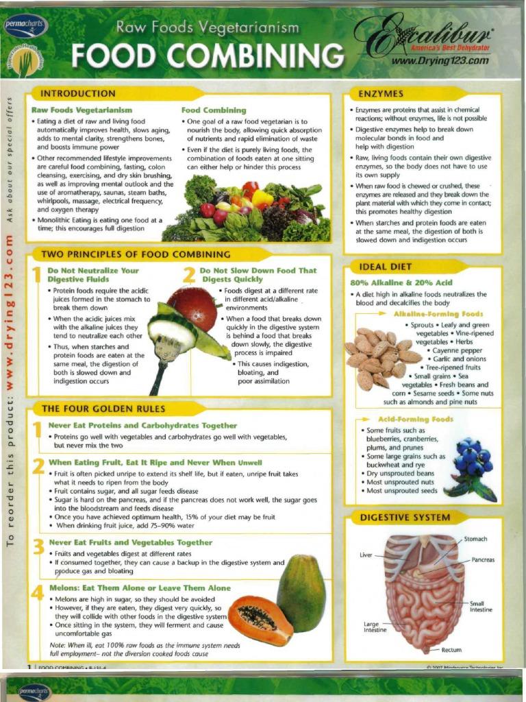 alkaline raw vegan diet