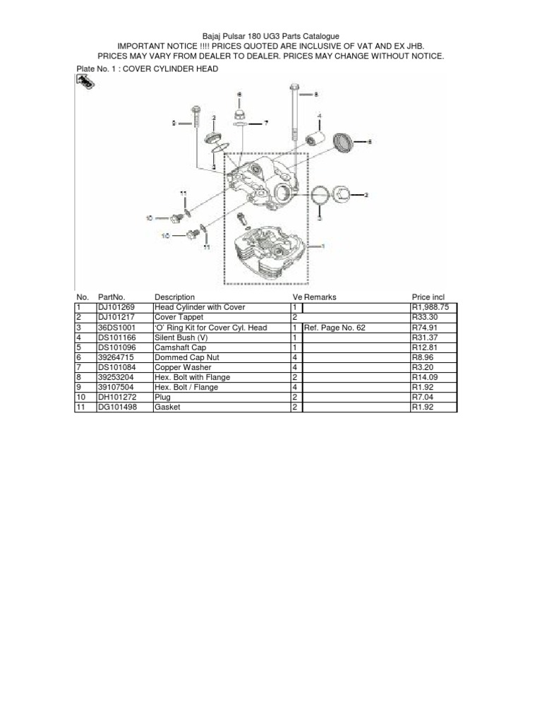 Bajaj Pulsar 180 Wiring Diagram Trusted Diagrams Ug3 400 Cs