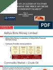 SIP Aditya Birla Money