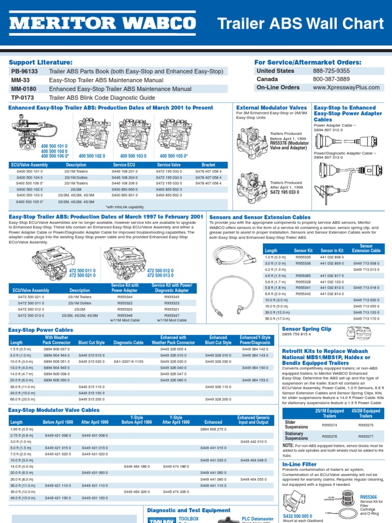 wabco wall chart for trailer and truck abs electrical
