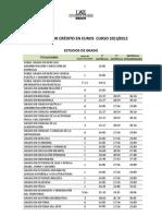 Precios pýblicos web. Curso 2011-2012