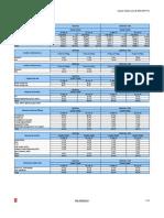Fact-Sheet-Q1-FY11.pdf