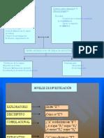 TIPOS DE INVESTIGACIÓN electrica(Est)