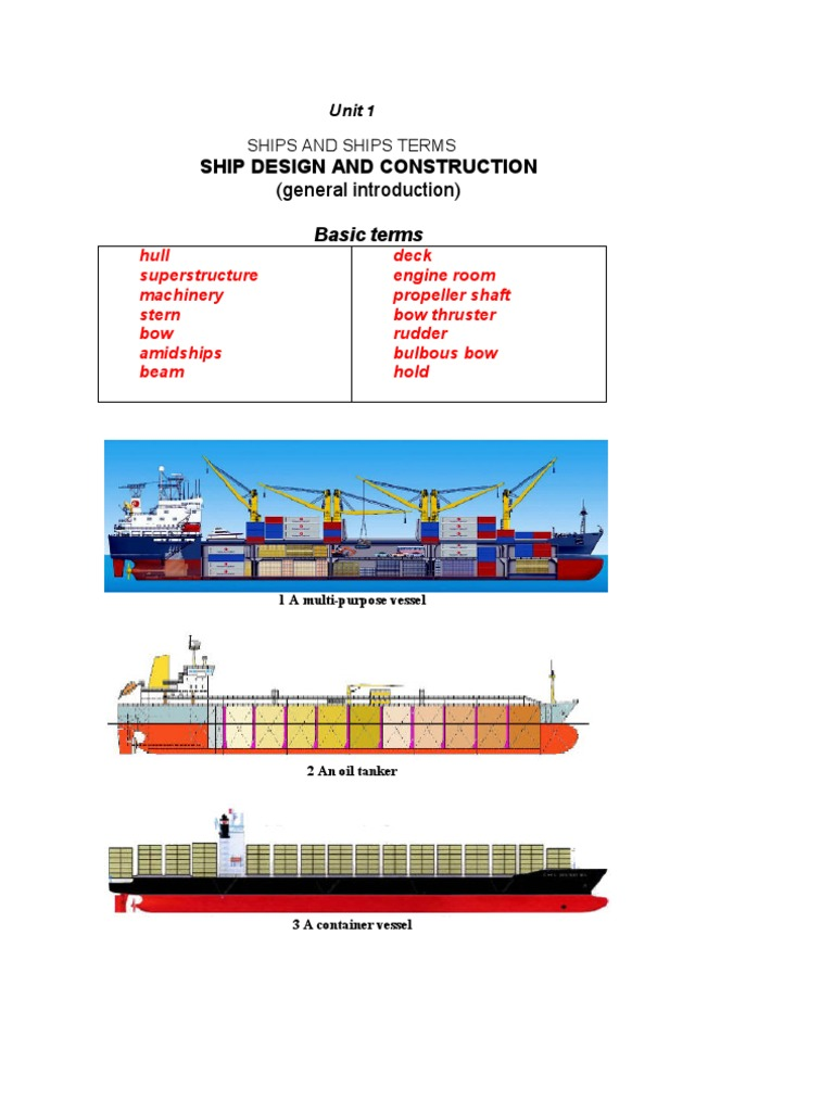 Cargo Ship Engine Room: Parts Of A Ship