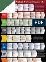 SANS-Digital-Forensics-and-Incident-Response-Poster-2012.pdf